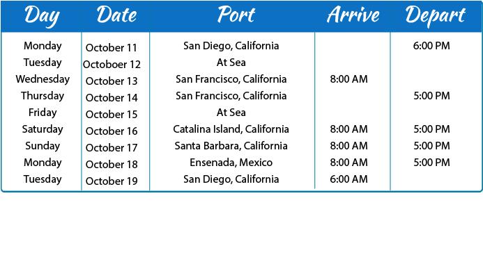 Pacific Coastal Cruise Itinerary